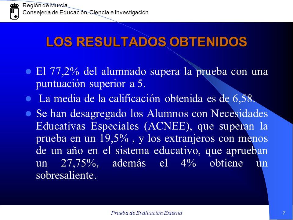 Región de Murcia Consejería de Educación, Ciencia e Investigación Prueba de Evaluación Externa7 LOS RESULTADOS OBTENIDOS El 77,2% del alumnado supera