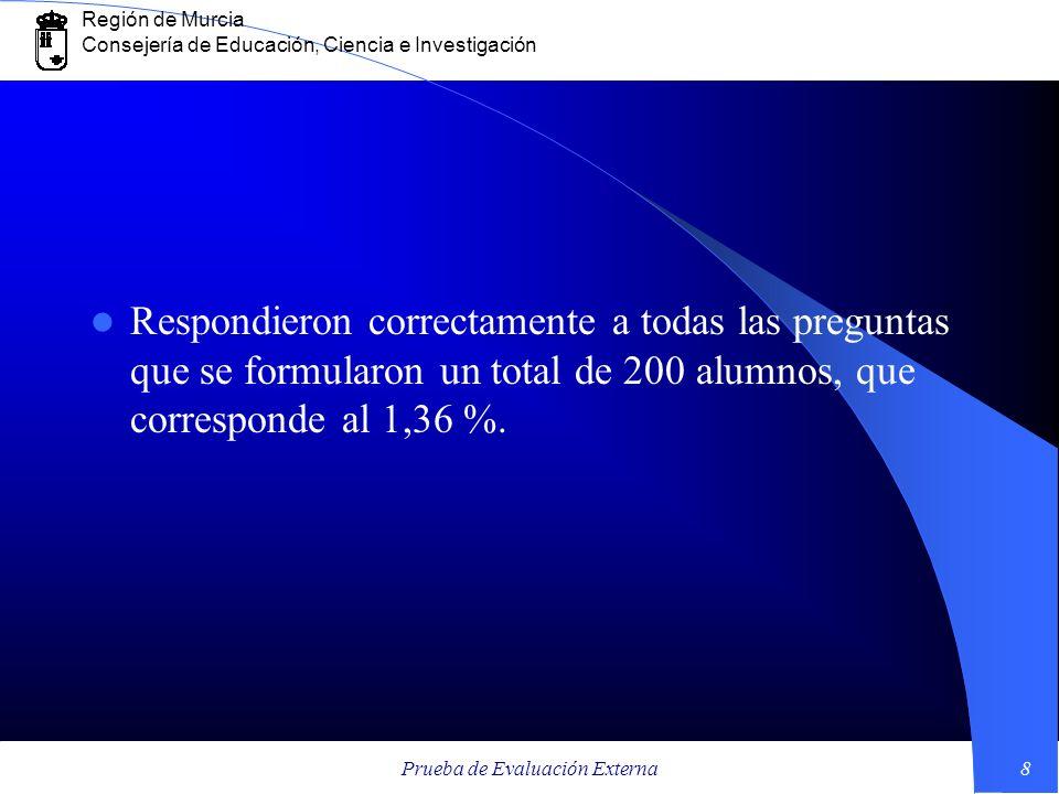 Región de Murcia Consejería de Educación, Ciencia e Investigación Prueba de Evaluación Externa8 Respondieron correctamente a todas las preguntas que s