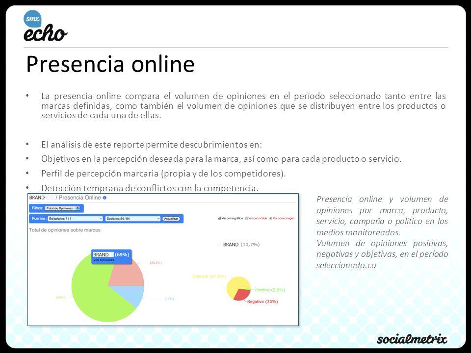 11 Presencia online La presencia online compara el volumen de opiniones en el período seleccionado tanto entre las marcas definidas, como también el volumen de opiniones que se distribuyen entre los productos o servicios de cada una de ellas.