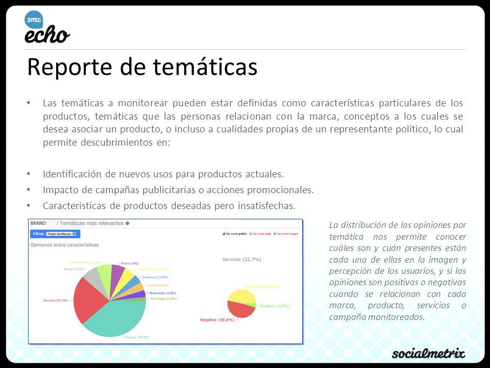 14 Reporte de temáticas Las temáticas a monitorear pueden estar definidas como características particulares de los productos, temáticas que las person