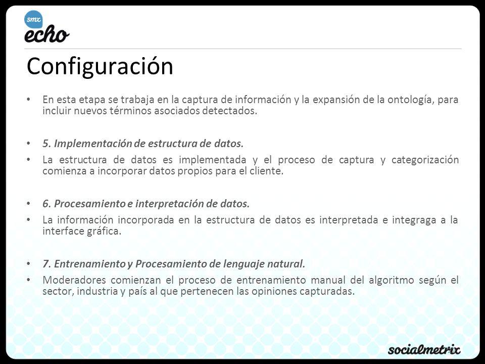 22 Configuración En esta etapa se trabaja en la captura de información y la expansión de la ontología, para incluir nuevos términos asociados detectad