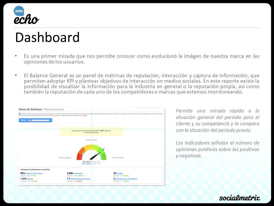 8 Dashboard Es una primer mirada que nos permite conocer como evolucionó la imágen de nuestra marca en las opiniones de los usuarios.