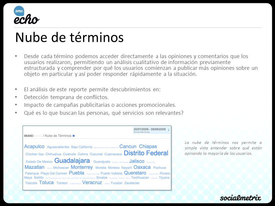 9 Nube de términos Desde cada término podemos acceder directamente a las opiniones y comentarios que los usuarios realizaron, permitiendo un análisis