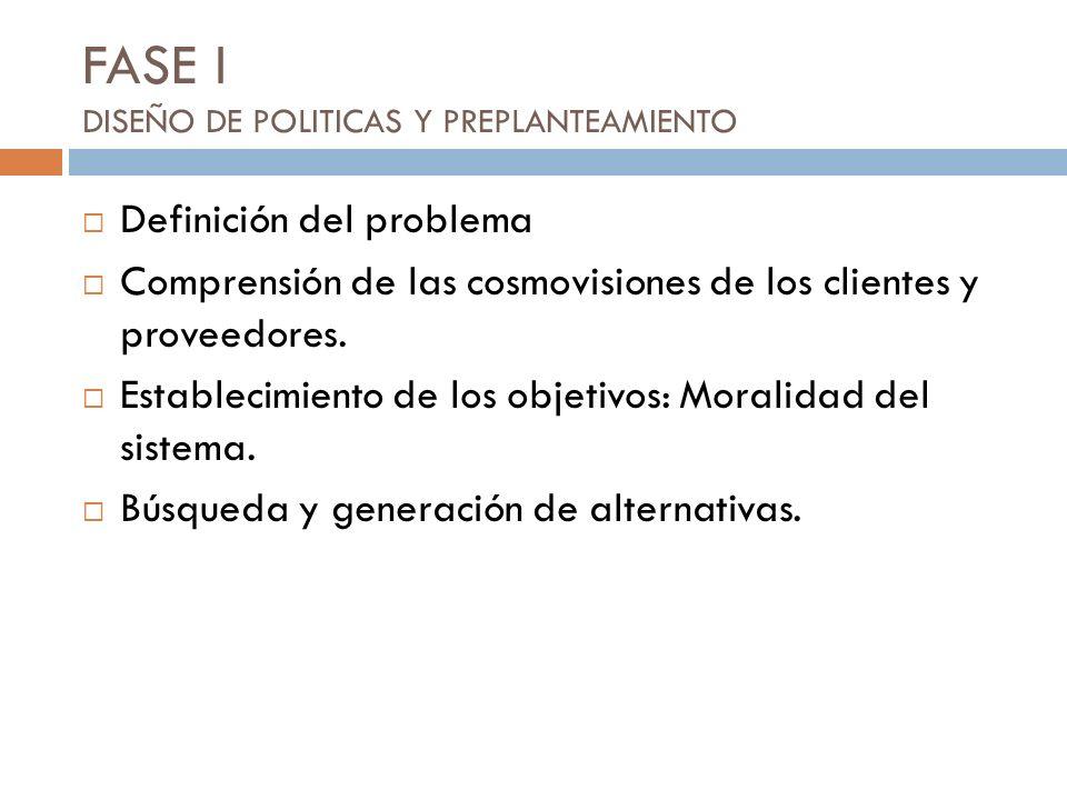 FASE I DISEÑO DE POLITICAS Y PREPLANTEAMIENTO Definición del problema Comprensión de las cosmovisiones de los clientes y proveedores. Establecimiento