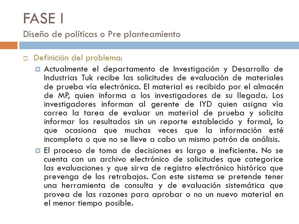 FASE I Diseño de políticas o Pre planteamiento Definición del problema : Actualmente el departamento de Investigación y Desarrollo de Industrias Tuk r