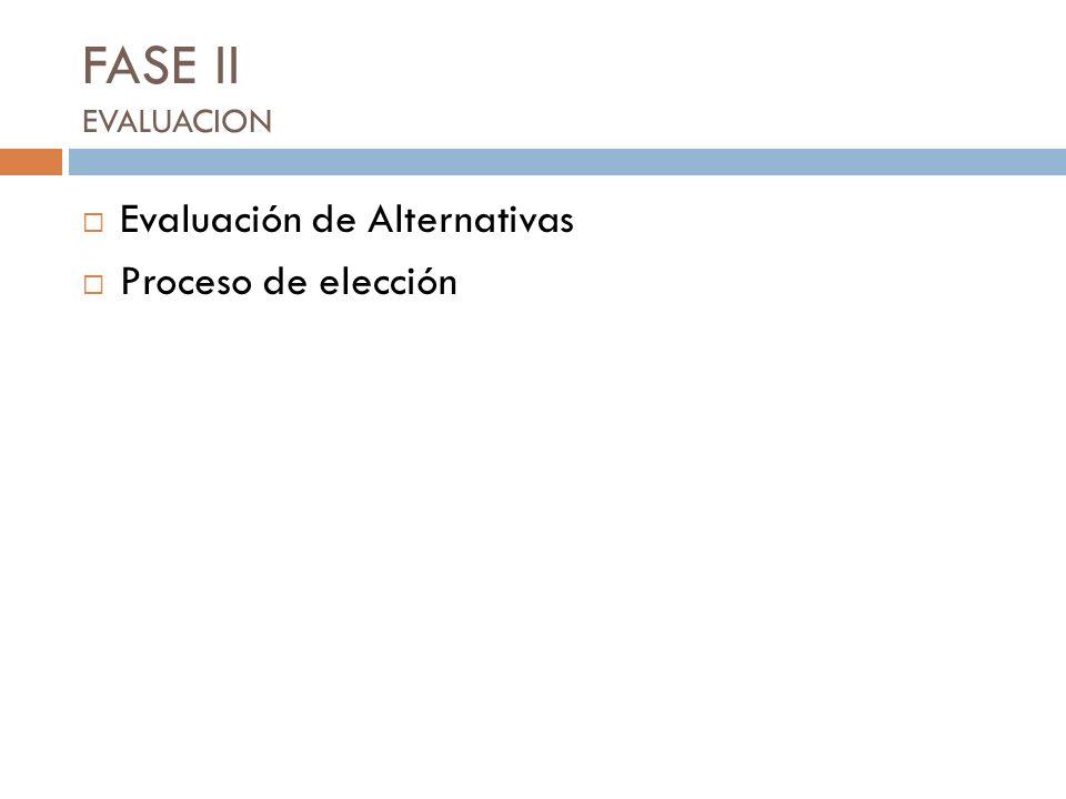 FASE II EVALUACION Evaluación de Alternativas Proceso de elección