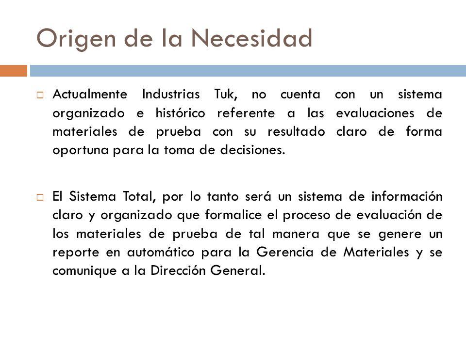 Origen de la Necesidad Actualmente Industrias Tuk, no cuenta con un sistema organizado e histórico referente a las evaluaciones de materiales de prueb