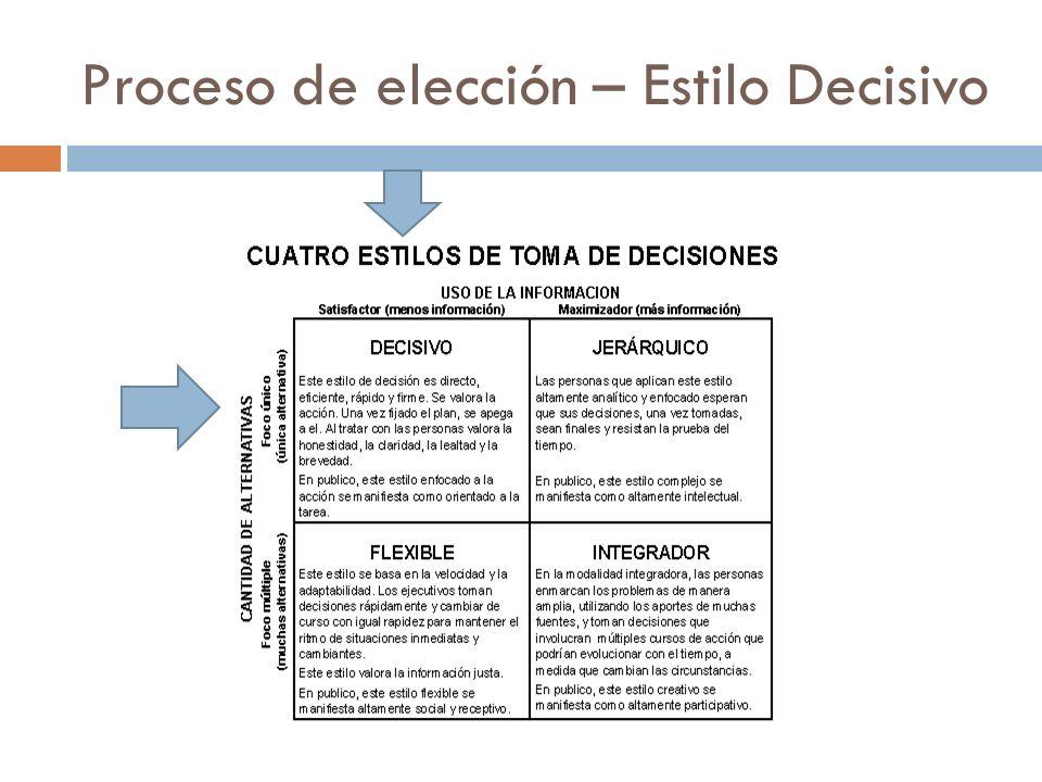 Proceso de elección – Estilo Decisivo