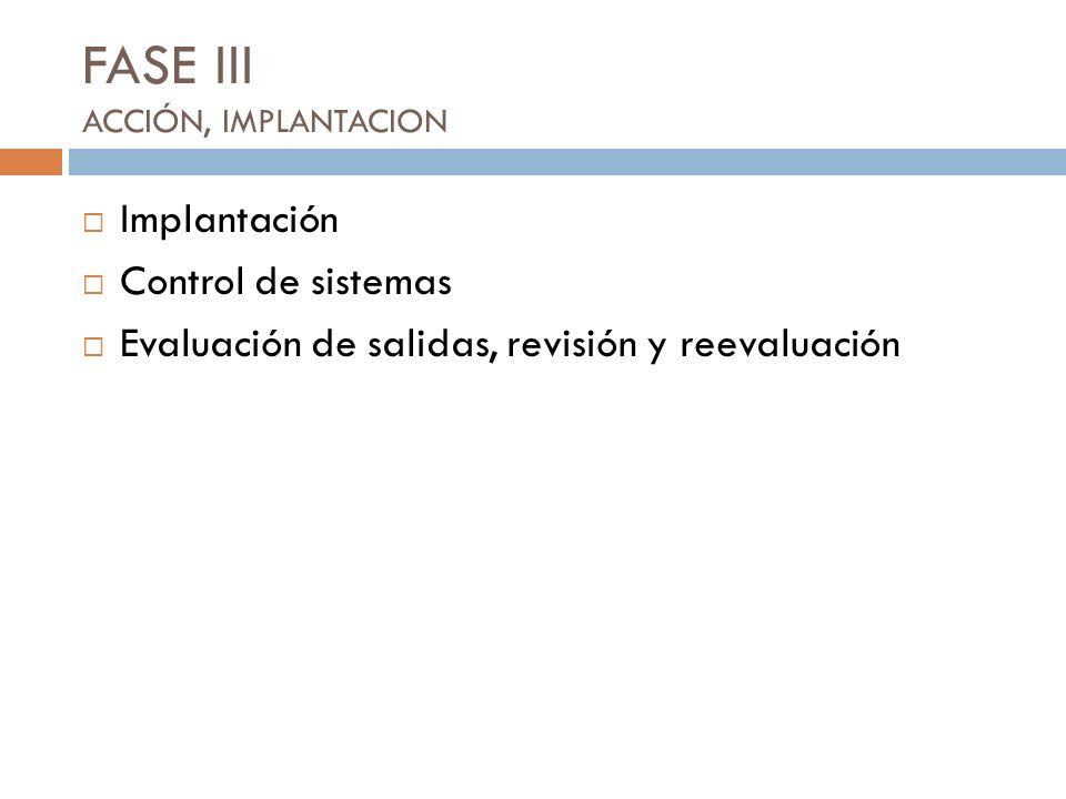 FASE III ACCIÓN, IMPLANTACION Implantación Control de sistemas Evaluación de salidas, revisión y reevaluación