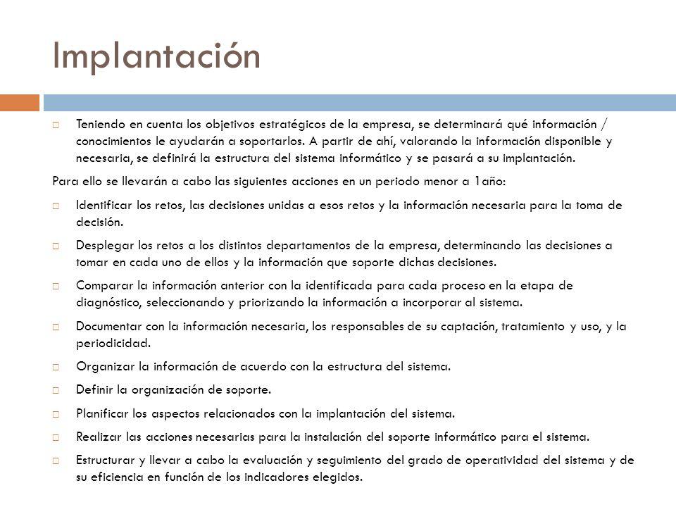 Implantación Teniendo en cuenta los objetivos estratégicos de la empresa, se determinará qué información / conocimientos le ayudarán a soportarlos. A
