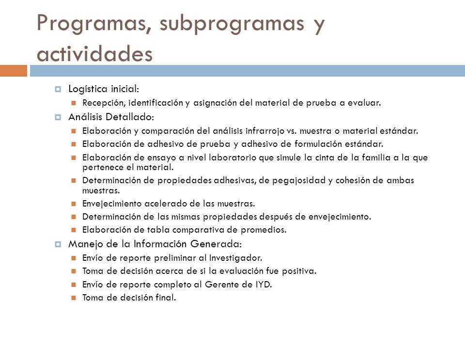 Programas, subprogramas y actividades Logística inicial: Recepción, identificación y asignación del material de prueba a evaluar. Análisis Detallado: