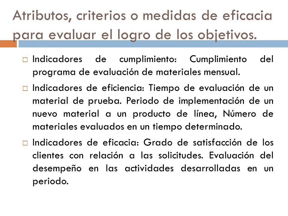 Atributos, criterios o medidas de eficacia para evaluar el logro de los objetivos. Indicadores de cumplimiento: Cumplimiento del programa de evaluació