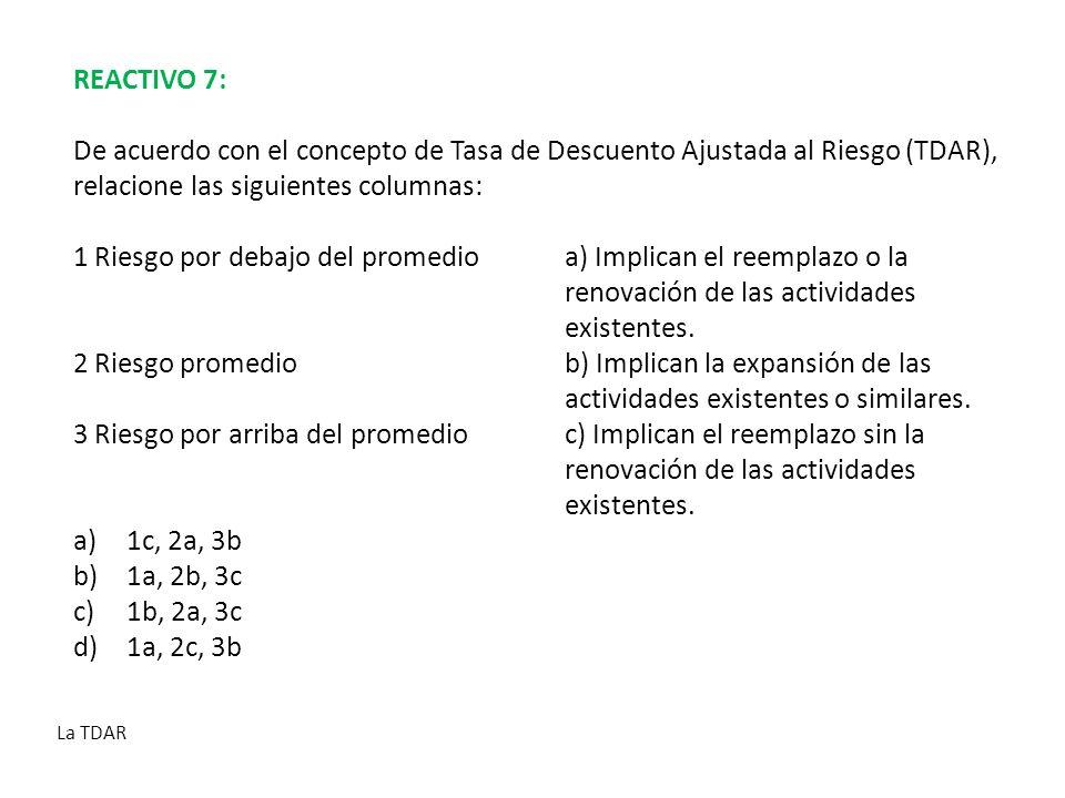 REACTIVO 7: De acuerdo con el concepto de Tasa de Descuento Ajustada al Riesgo (TDAR), relacione las siguientes columnas: 1 Riesgo por debajo del prom