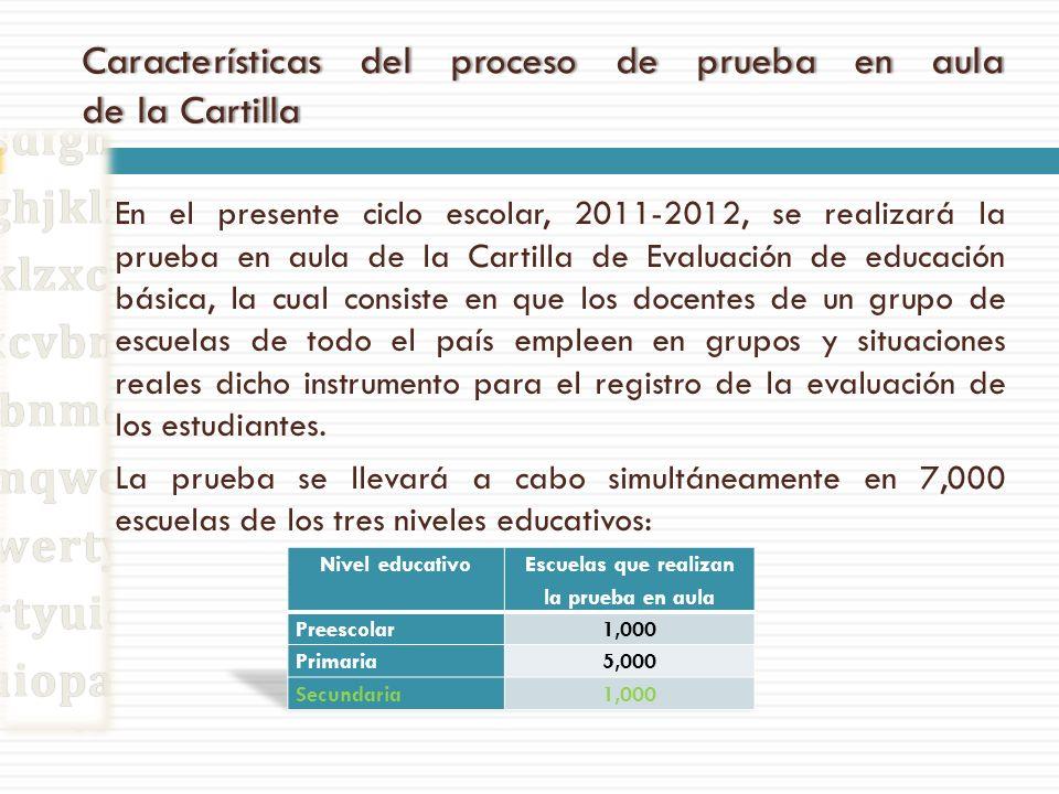 Características del proceso de prueba en aula de la Cartilla (continuación) Los docentes participantes utilizarán la Cartilla de Educación Básica para registrar en ella los resultados de la evaluación de los alumnos de su grupo correspondiente al Bloque II.