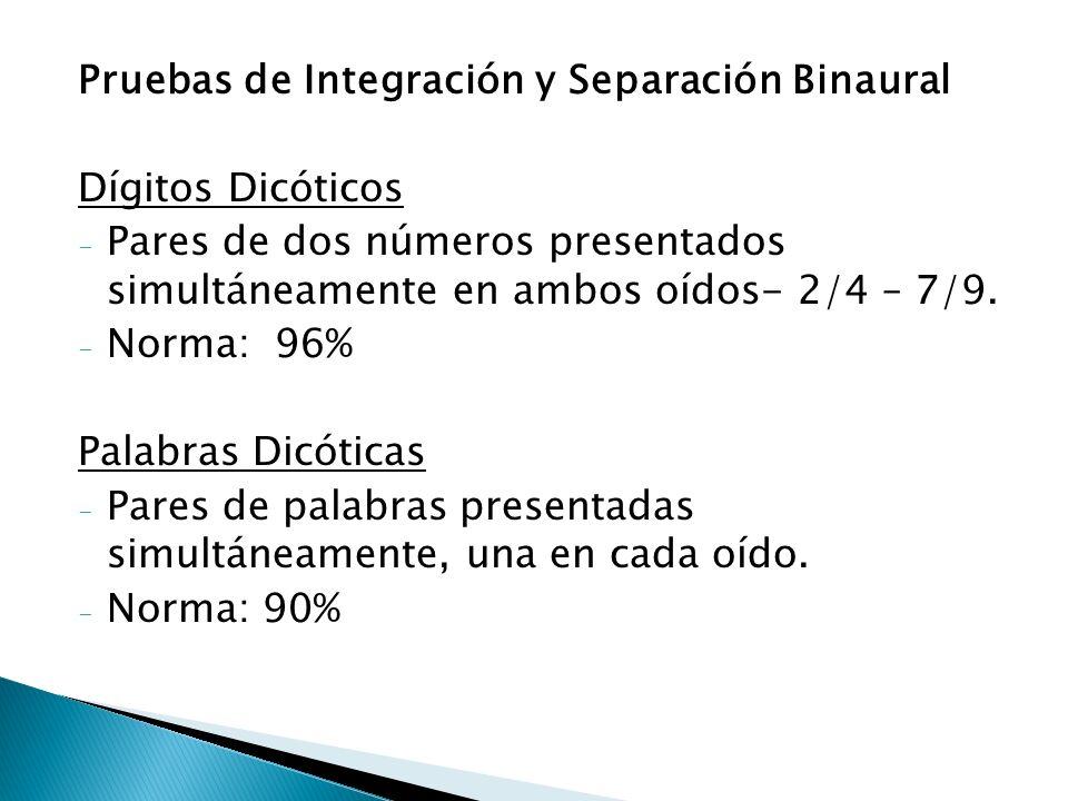 Pruebas de Integración y Separación Binaural Dígitos Dicóticos - Pares de dos números presentados simultáneamente en ambos oídos- 2/4 – 7/9. - Norma: