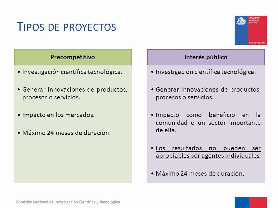 T IPOS DE PROYECTOS Precompetitivo Investigación científica tecnológica. Generar innovaciones de productos, procesos o servicios. Impacto en los merca
