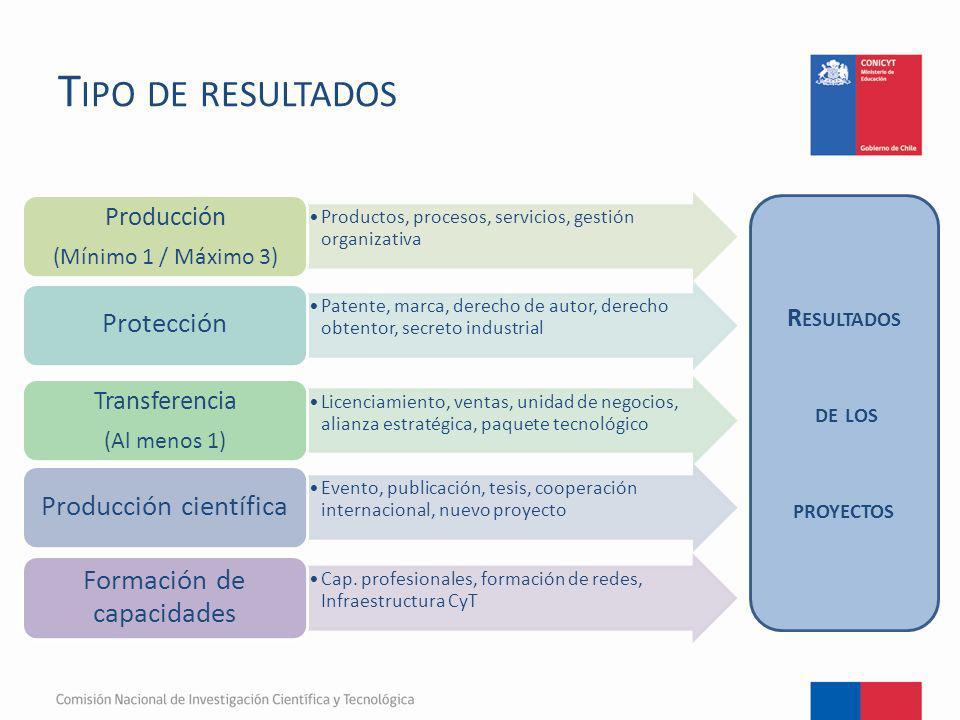 T IPO DE RESULTADOS Productos, procesos, servicios, gestión organizativa Producción (Mínimo 1 / Máximo 3) Licenciamiento, ventas, unidad de negocios,