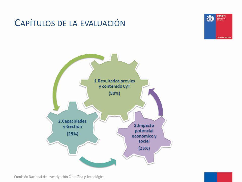 C APÍTULOS DE LA EVALUACIÓN 1.Resultados previos y contenido CyT (50%) 2.Capacidades y Gestión (25%) 3.Impacto potencial económico y social (25%)
