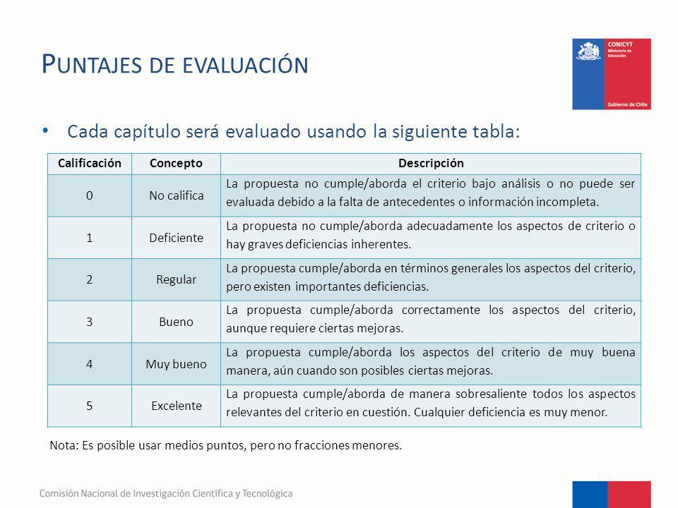 CalificaciónConceptoDescripción 0No califica La propuesta no cumple/aborda el criterio bajo análisis o no puede ser evaluada debido a la falta de ante
