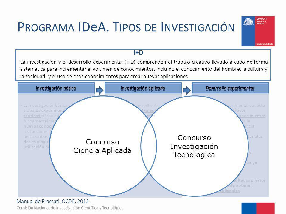 P ROGRAMA IDeA. T IPOS DE I NVESTIGACIÓN I+D La investigación y el desarrollo experimental (I+D) comprenden el trabajo creativo llevado a cabo de form