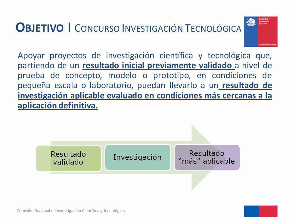 C ONTENIDOS DE LOS P ROYECTOS Resultados previos y contenido CyT 1.