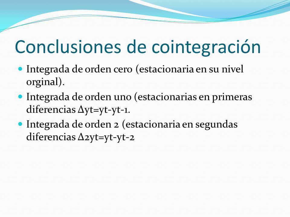 Conclusiones de cointegración Integrada de orden cero (estacionaria en su nivel orginal). Integrada de orden uno (estacionarias en primeras diferencia