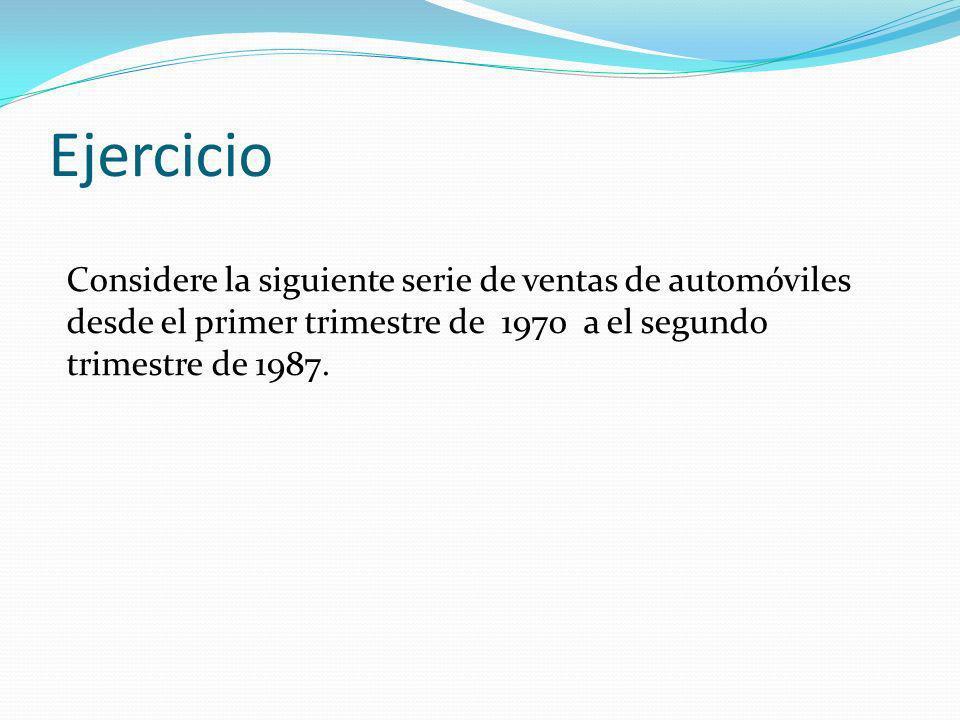 Ejercicio Considere la siguiente serie de ventas de automóviles desde el primer trimestre de 1970 a el segundo trimestre de 1987.
