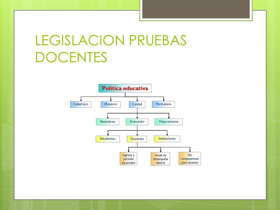 LEGISLACION PRUEBAS DOCENTES