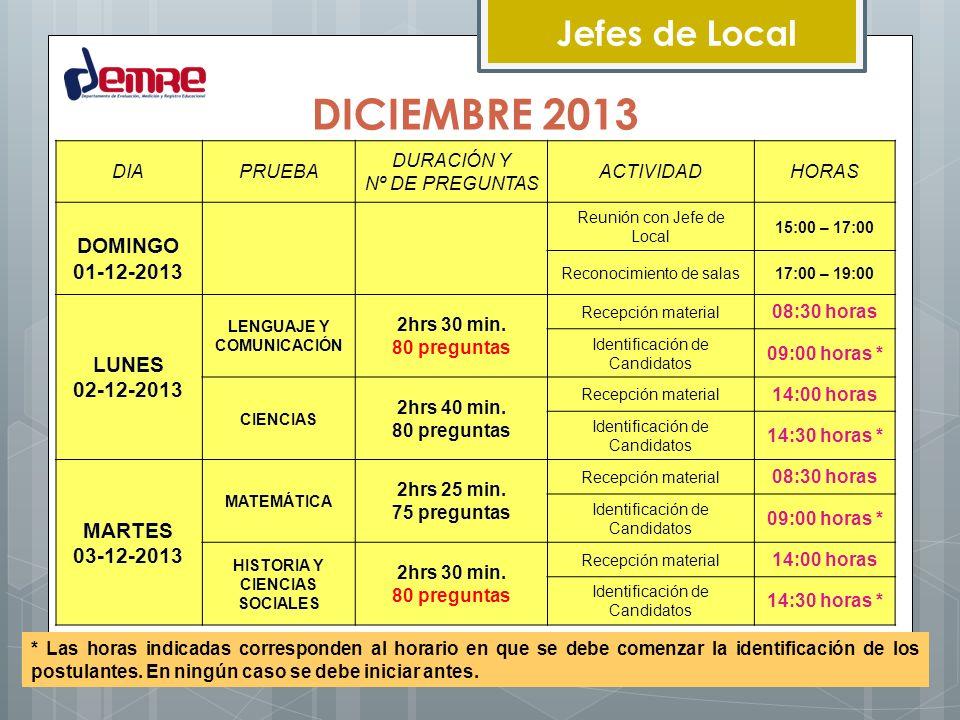 Jefes de Local DICIEMBRE 2013 DIAPRUEBA DURACIÓN Y Nº DE PREGUNTAS ACTIVIDADHORAS DOMINGO 01-12-2013 Reunión con Jefe de Local 15:00 – 17:00 Reconocim