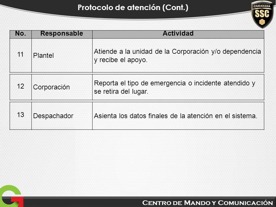 Centro de Mando y Comunicación Protocolo de atención (Cont.) No.ResponsableActividad 11 Plantel Atiende a la unidad de la Corporación y/o dependencia