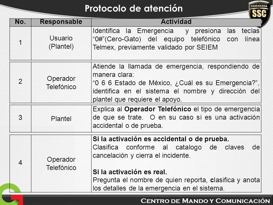 Centro de Mando y Comunicación Protocolo de atención No.ResponsableActividad 1 Usuario (Plantel) Identifica la Emergencia y presiona las teclas 0#(Cer