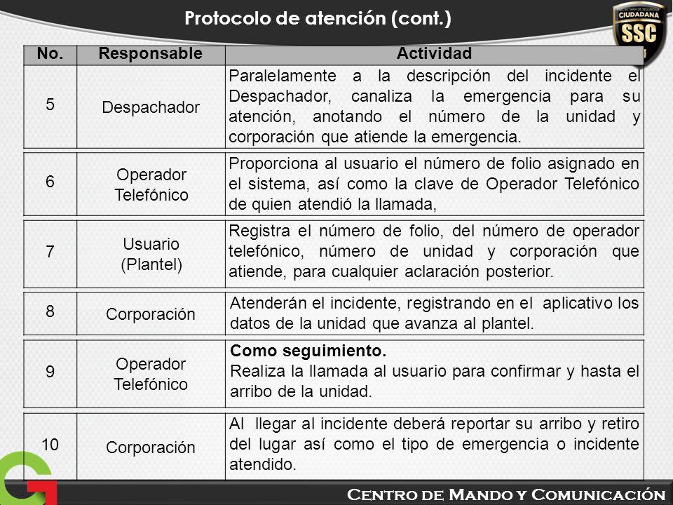 Centro de Mando y Comunicación Protocolo de atención (cont.) No.ResponsableActividad 5 Despachador Paralelamente a la descripción del incidente el Des