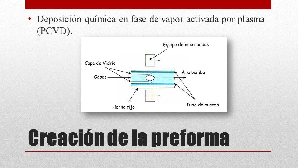 Creación de la preforma Deposición química en fase de vapor activada por plasma (PCVD).