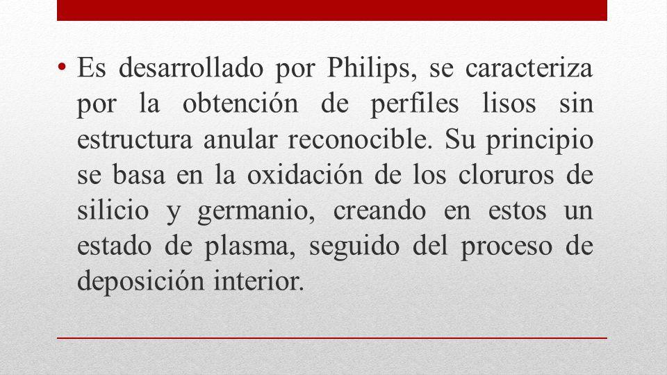 Es desarrollado por Philips, se caracteriza por la obtención de perfiles lisos sin estructura anular reconocible. Su principio se basa en la oxidación