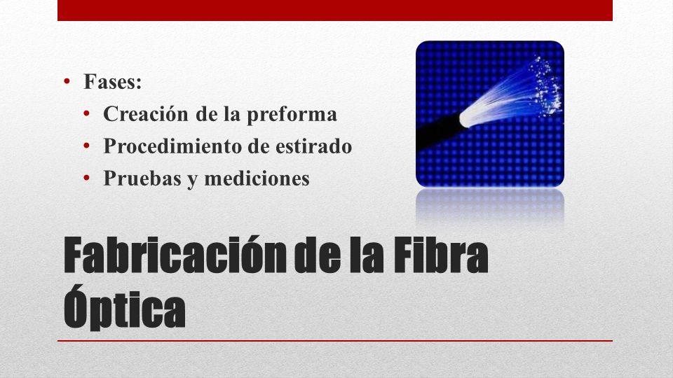 Fabricación de la Fibra Óptica Fases: Creación de la preforma Procedimiento de estirado Pruebas y mediciones