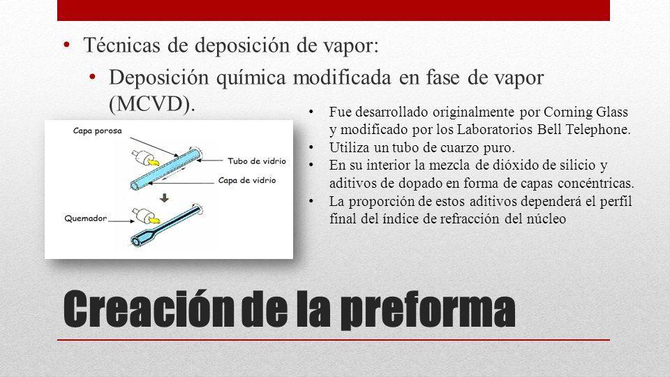 Creación de la preforma Técnicas de deposición de vapor: Deposición química modificada en fase de vapor (MCVD). Fue desarrollado originalmente por Cor