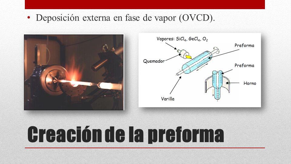 Creación de la preforma Deposición externa en fase de vapor (OVCD).