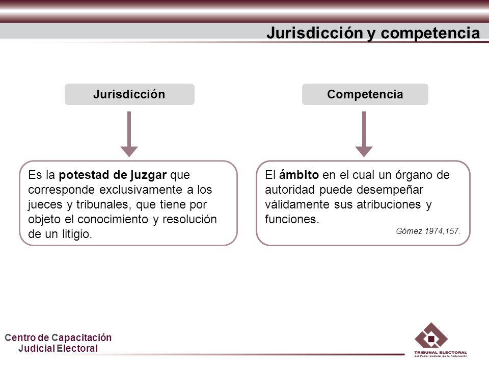 Centro de Capacitación Judicial Electoral Jurisdicción y competencia Es la potestad de juzgar que corresponde exclusivamente a los jueces y tribunales