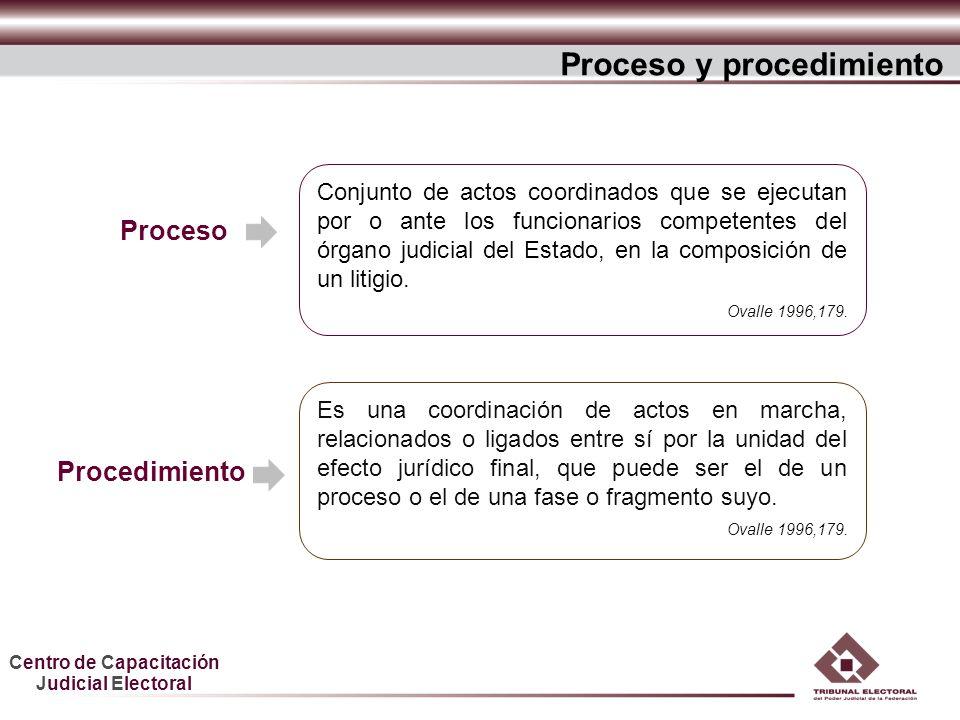 Centro de Capacitación Judicial Electoral Conjunto de actos coordinados que se ejecutan por o ante los funcionarios competentes del órgano judicial de