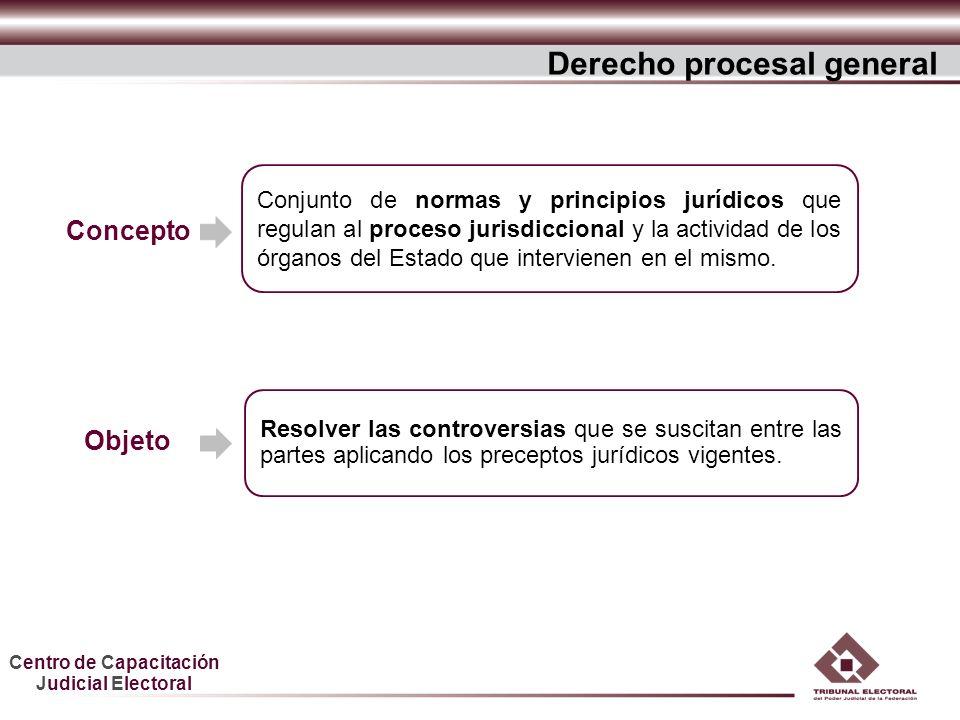 Centro de Capacitación Judicial Electoral Derecho procesal general Resolver las controversias que se suscitan entre las partes aplicando los preceptos