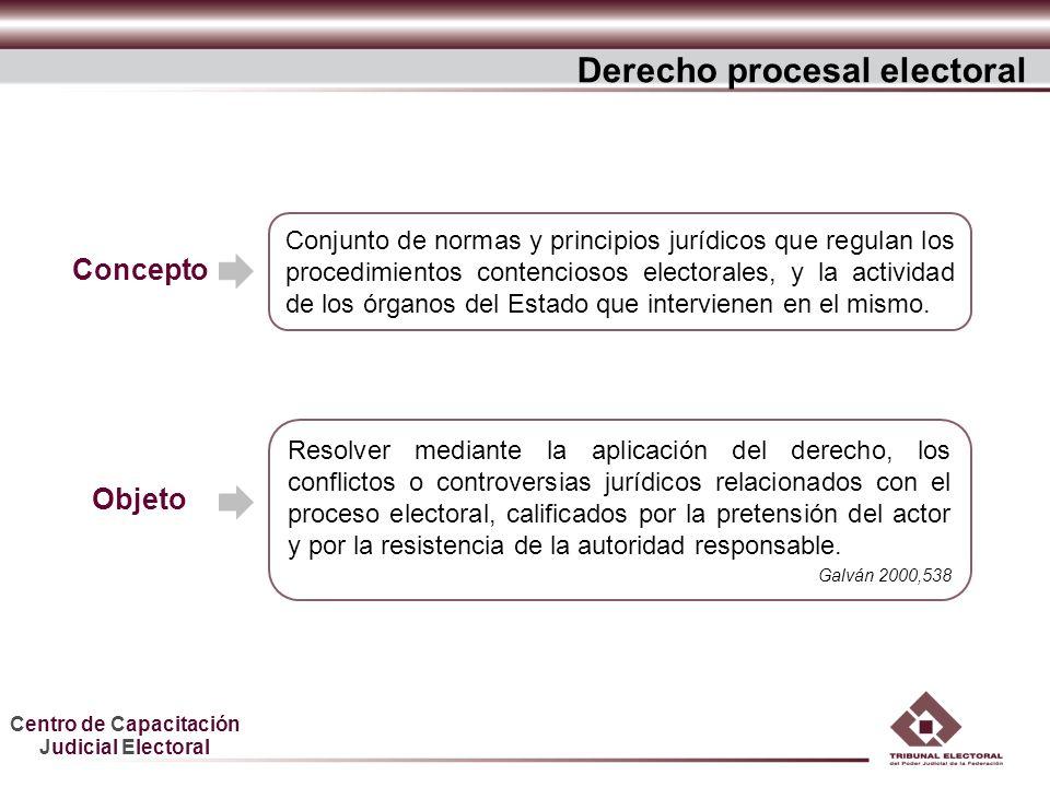 Centro de Capacitación Judicial Electoral Derecho procesal electoral Conjunto de normas y principios jurídicos que regulan los procedimientos contenci