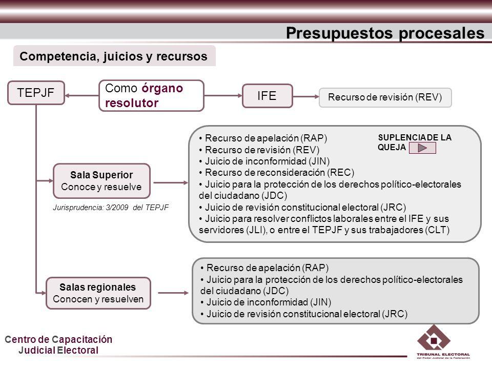 Centro de Capacitación Judicial Electoral Presupuestos procesales TEPJF Sala Superior Conoce y resuelve Recurso de apelación (RAP) Recurso de revisión