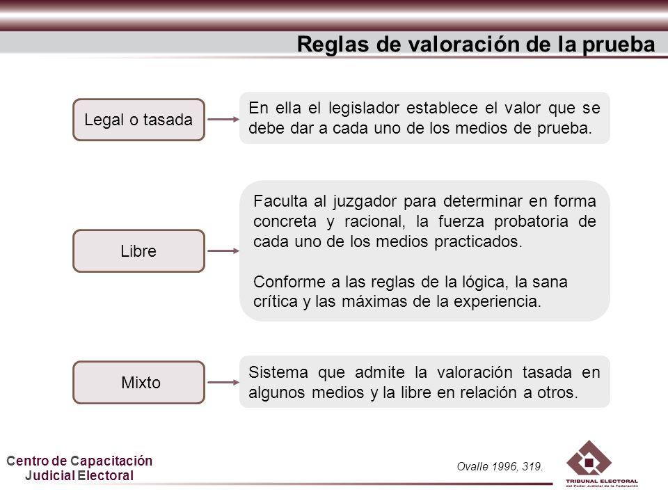 Centro de Capacitación Judicial Electoral Reglas de valoración de la prueba Libre Mixto En ella el legislador establece el valor que se debe dar a cad