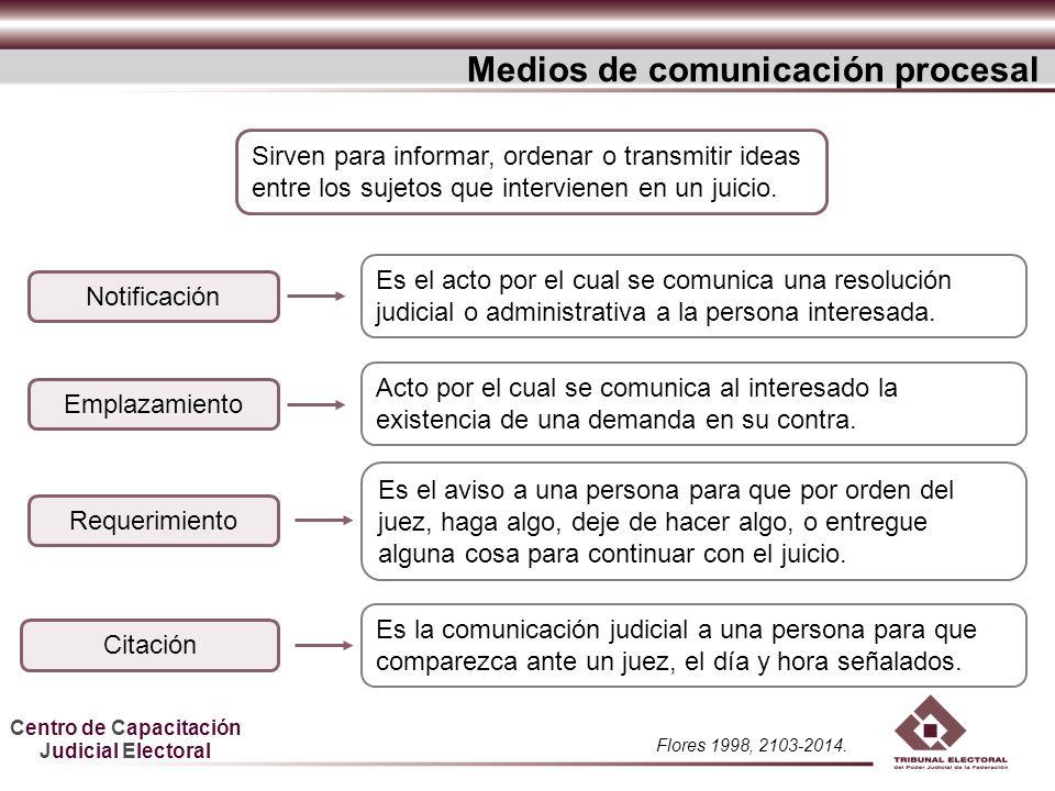 Centro de Capacitación Judicial Electoral Medios de comunicación procesal Notificación Sirven para informar, ordenar o transmitir ideas entre los suje
