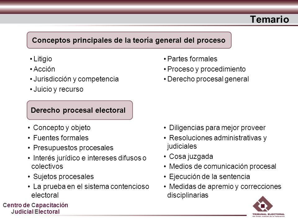 Centro de Capacitación Judicial Electoral Temario Conceptos principales de la teoría general del proceso Derecho procesal electoral Concepto y objeto