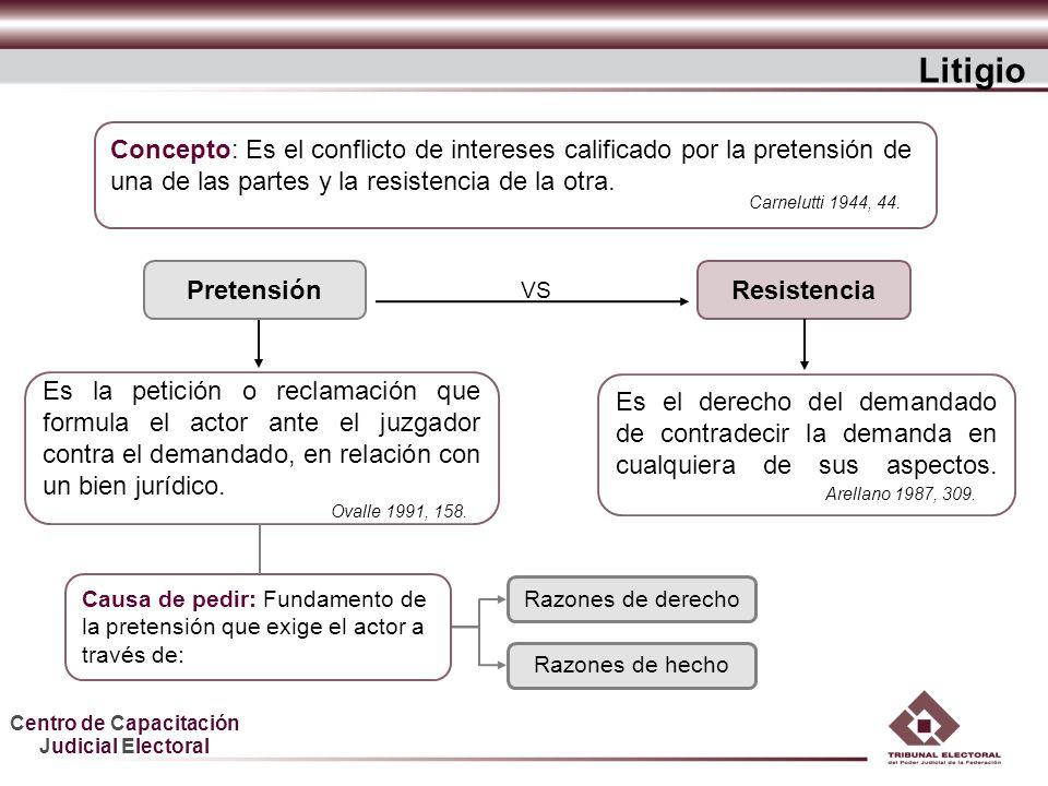 Centro de Capacitación Judicial Electoral Litigio Resistencia Pretensión Es la petición o reclamación que formula el actor ante el juzgador contra el