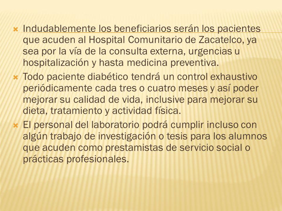 Indudablemente los beneficiarios serán los pacientes que acuden al Hospital Comunitario de Zacatelco, ya sea por la vía de la consulta externa, urgenc