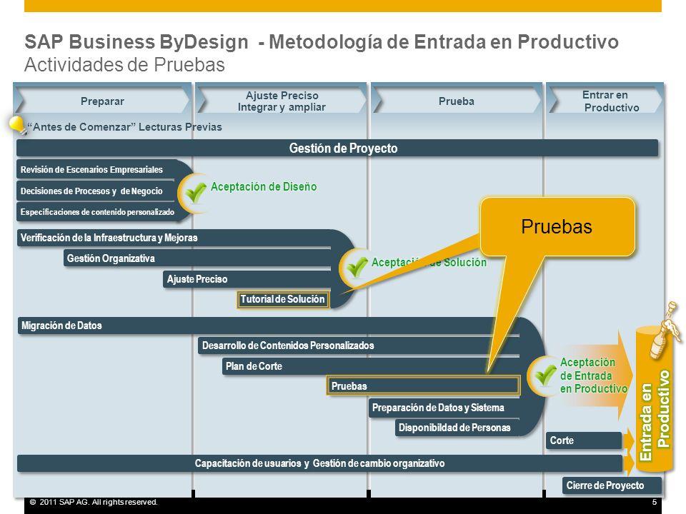 ©2011 SAP AG. All rights reserved.5 SAP Business ByDesign - Metodología de Entrada en Productivo Actividades de Pruebas Revisión de Escenarios Empresa
