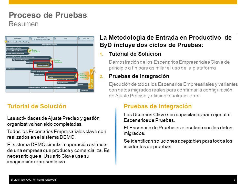 ©2011 SAP AG. All rights reserved.7 Proceso de Pruebas Resumen Tutorial de Solución Las actividades de Ajuste Preciso y gestión organizativa han sido