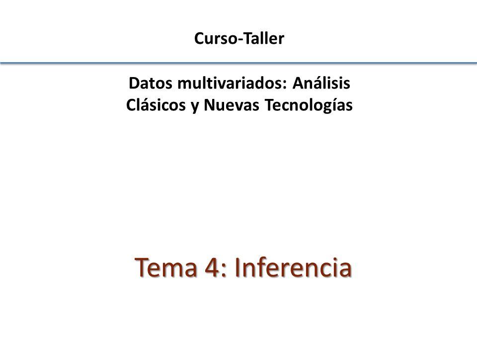 Curso-Taller Datos multivariados: Análisis Clásicos y Nuevas Tecnologías Tema 4: Inferencia
